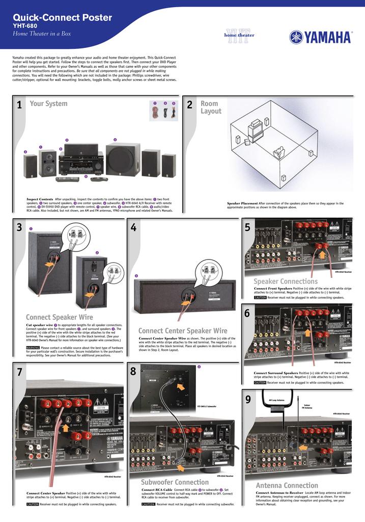 Quick-Connect Poster | manualzz com