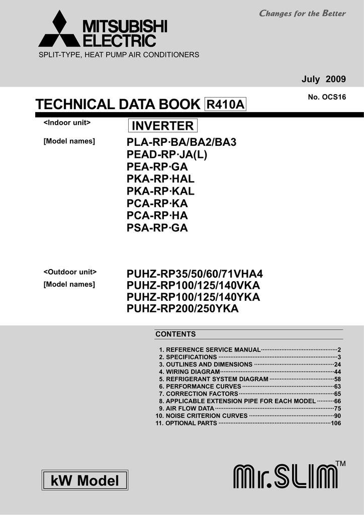 Mitsubishi Electric Mr Slim Pead Rp Ga Technical Data