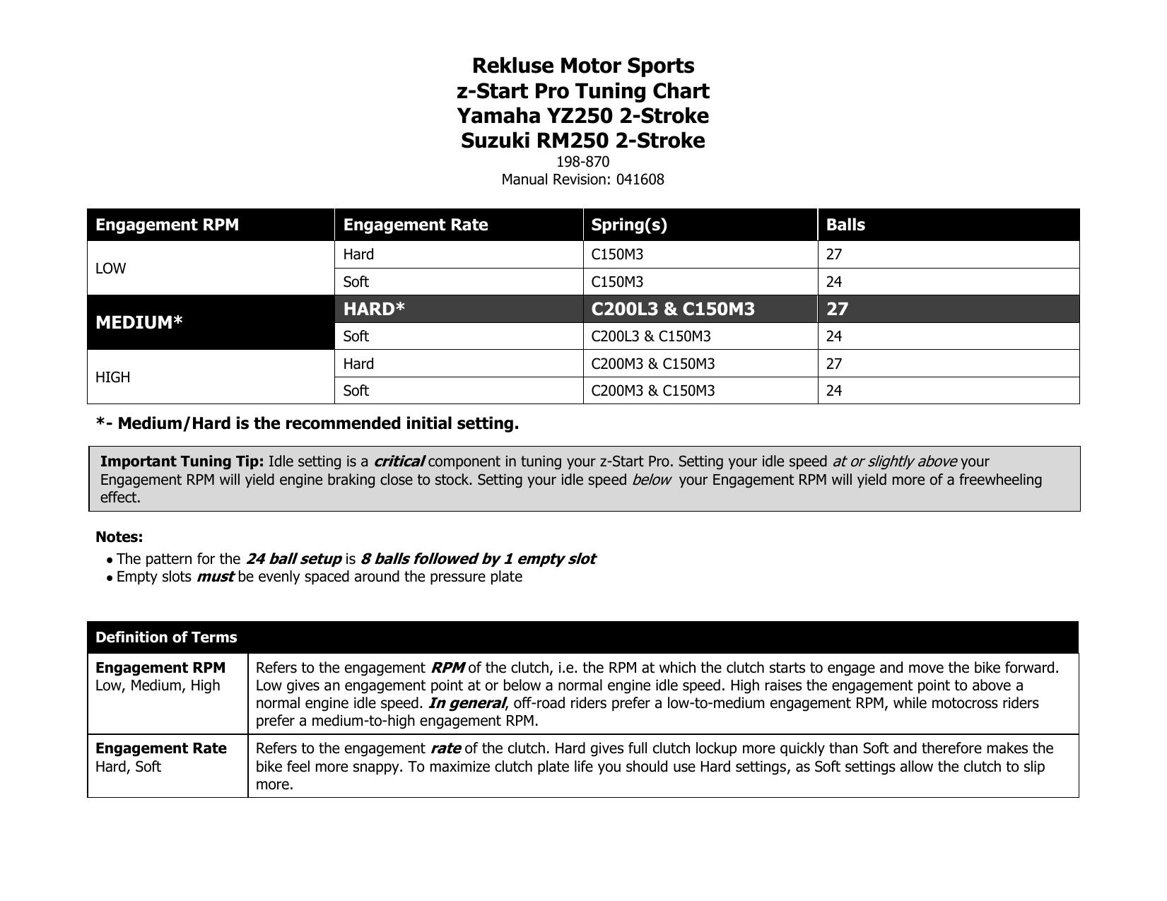 Rekluse Motor Sports z-Start Pro Tuning Chart Yamaha YZ250 2
