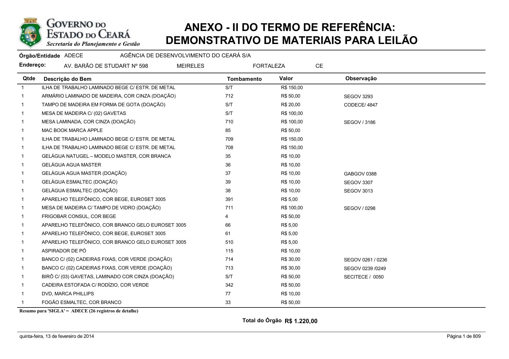 64774f49d176 ANEXO II RELAÇÃO DE MATERIAIS PARA LEILÃO   manualzz.com