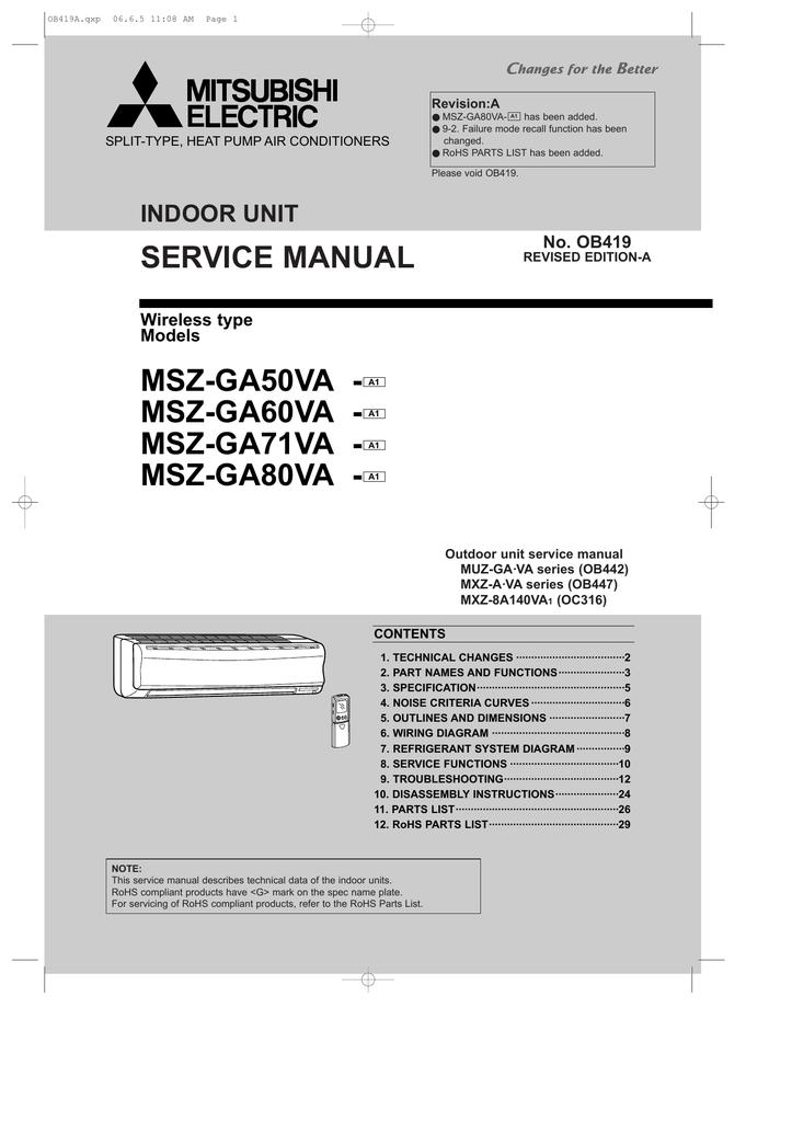 кондиционеры mitsubishi msh ga50 инструкция