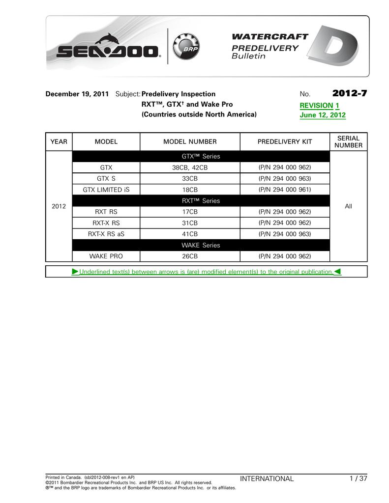 RXT-X RS aS Model | manualzz com