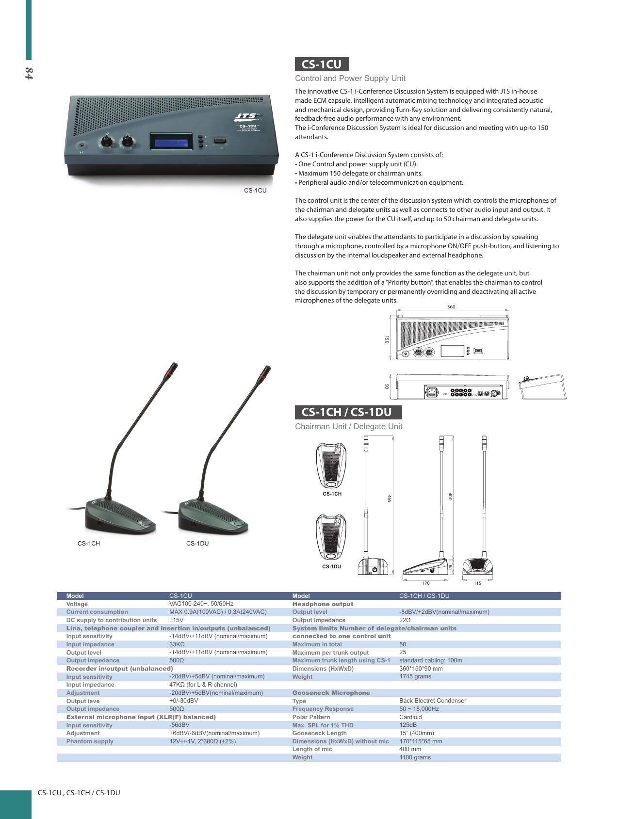 MONACOR CU-10R LED-Receiver