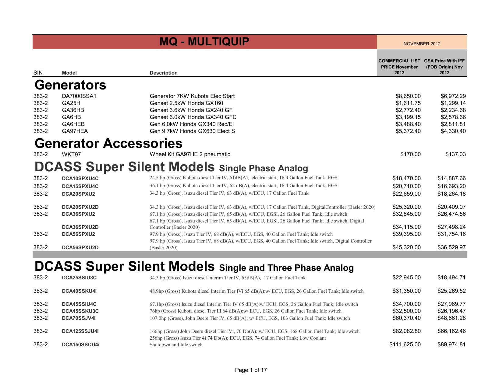 Price list gonneville inc sciox Choice Image