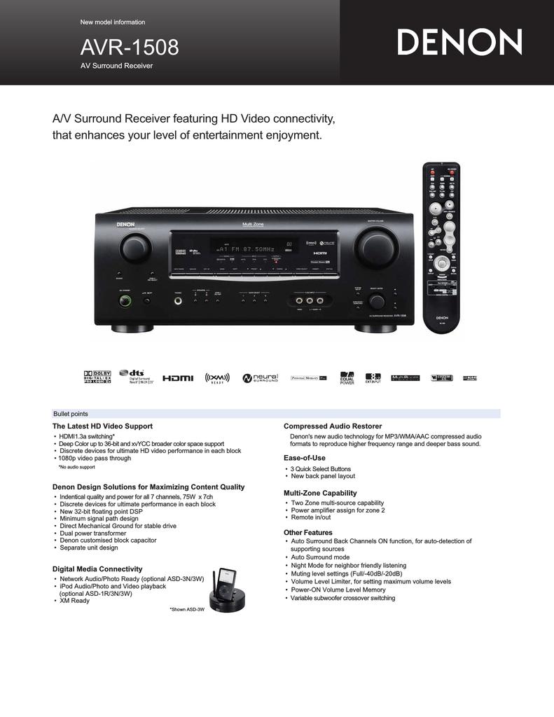 AVR-1508 | manualzz com