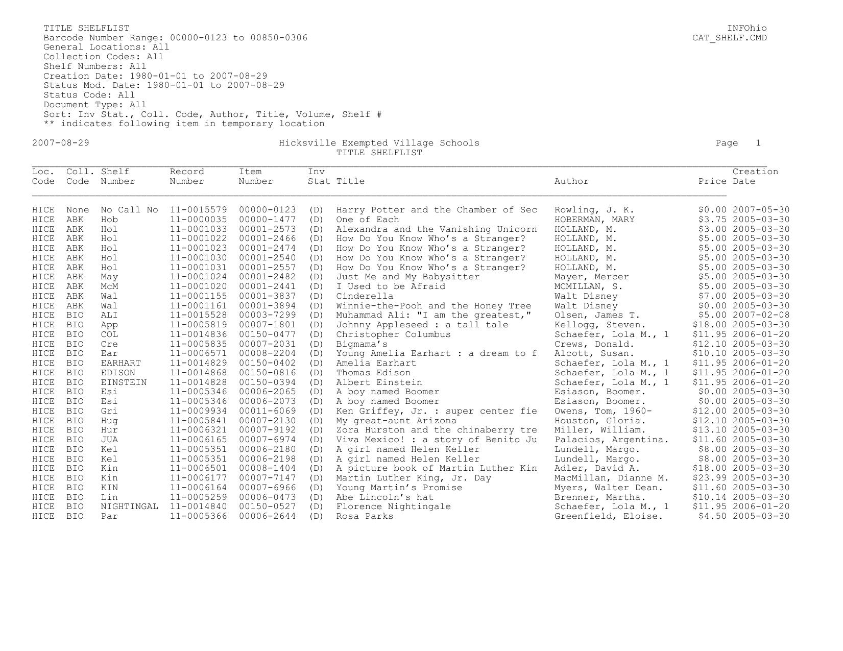 1d531da346e7 TITLE SHELFLIST INFOhio Barcode Number Range