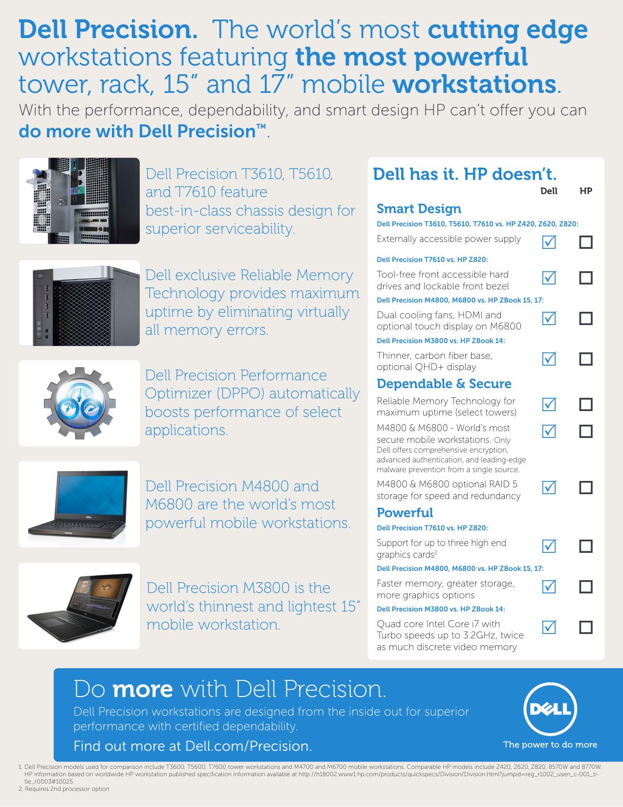 Dell Precision Workstation vs HP and Lenovo | manualzz com