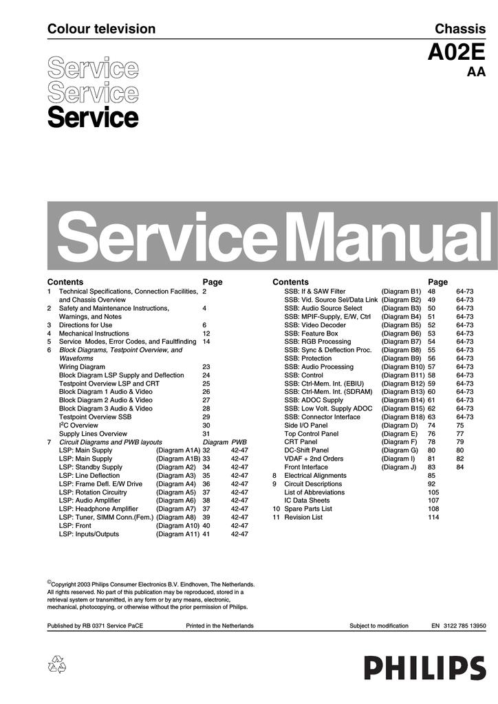 philips 28pw8609 12 specifications manualzz com rh manualzz com