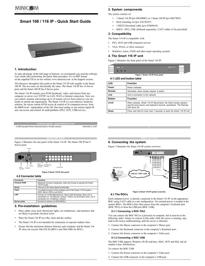 Minicom Advanced Systems Smart 108 User guide | manualzz com