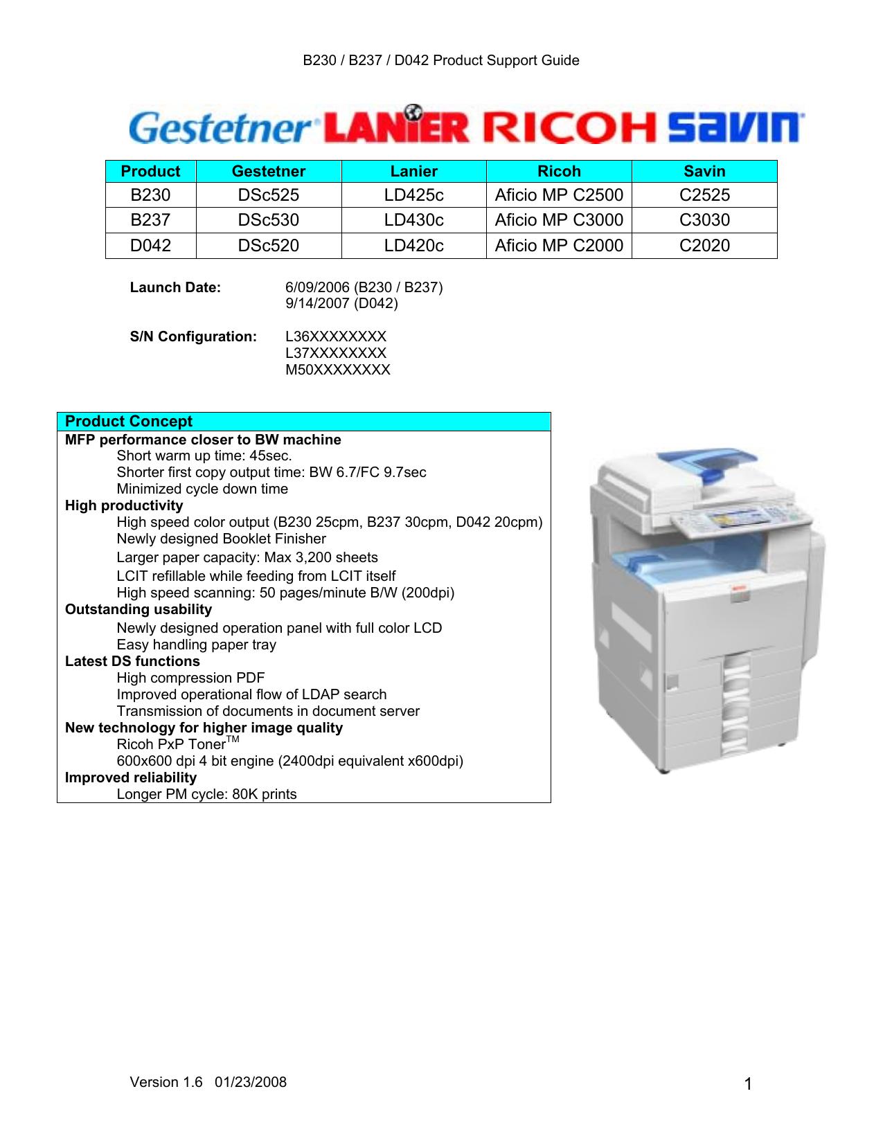 RICOH AFICIO SP C811DN-DL MULTIFUNCTION PCL DRIVER PC