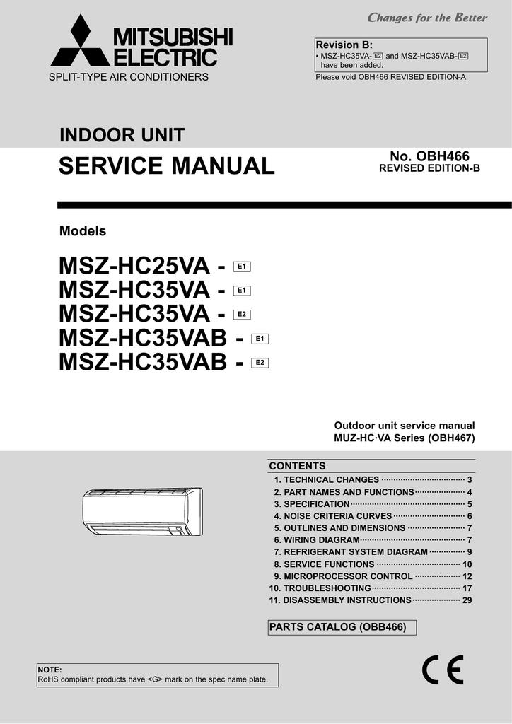 Mitsubishi Msz