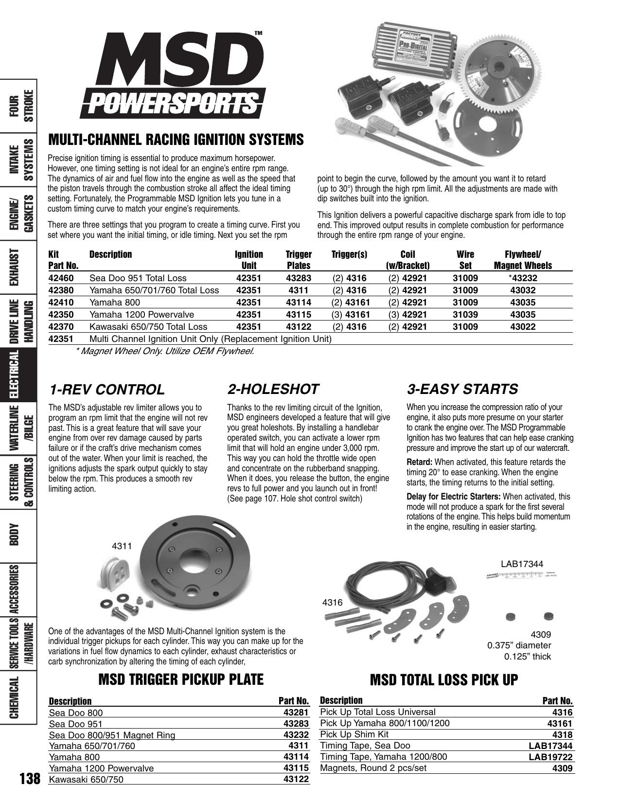Yamaha Xlt800 Waverunner 2004 User Manual Manualzz