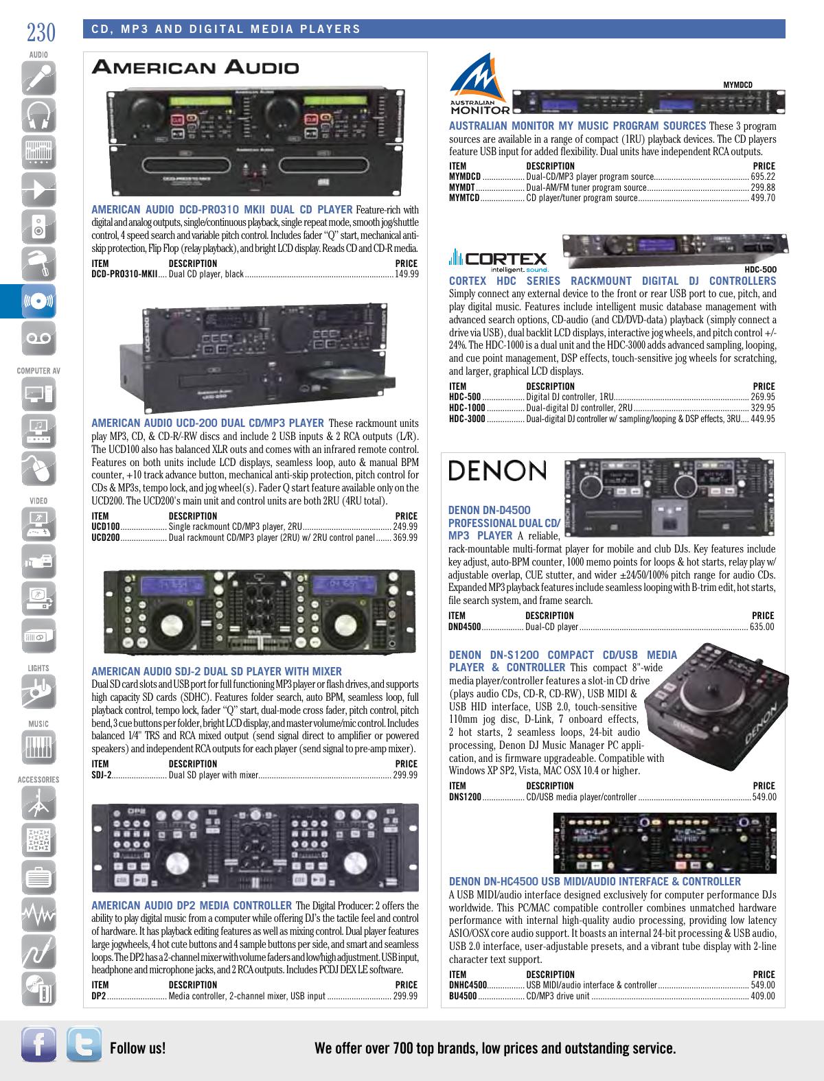 American Dj Supply Ucd200 Dual Cd Mp3 Player With Usb Inputs