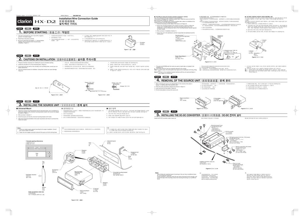 Wiring Diagram Dsc920s