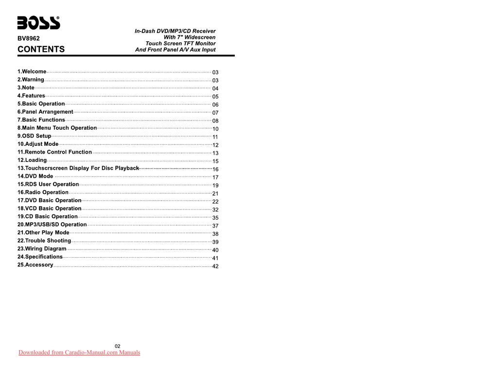 [SCHEMATICS_48DE]  Boss Audio Systems BV8962 User manual | Manualzz | Boss Bv9962 Car Stereo Wiring Harness |  | manualzz