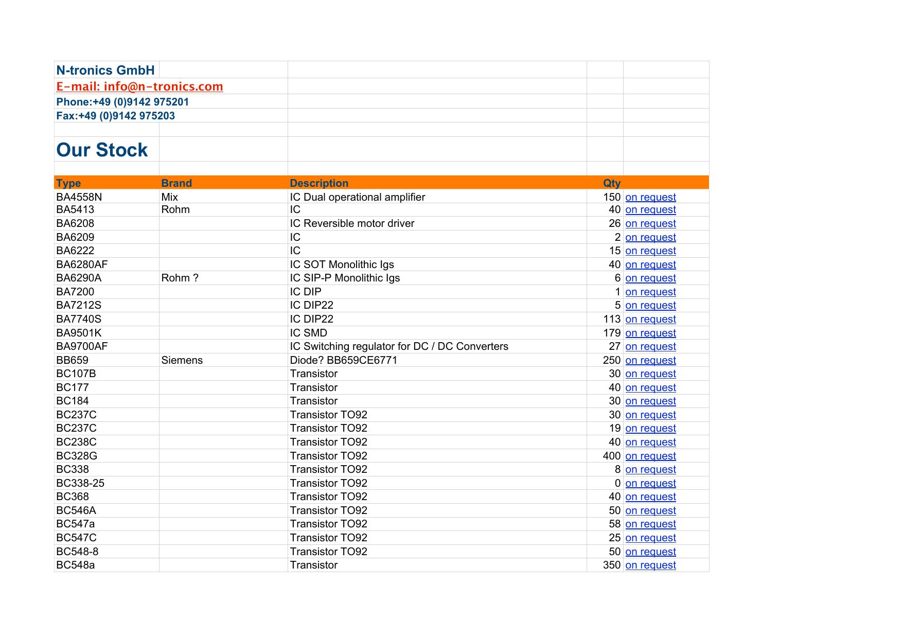 1 x SAA1043P Universal Sync Generator DIP28 PHILIPS