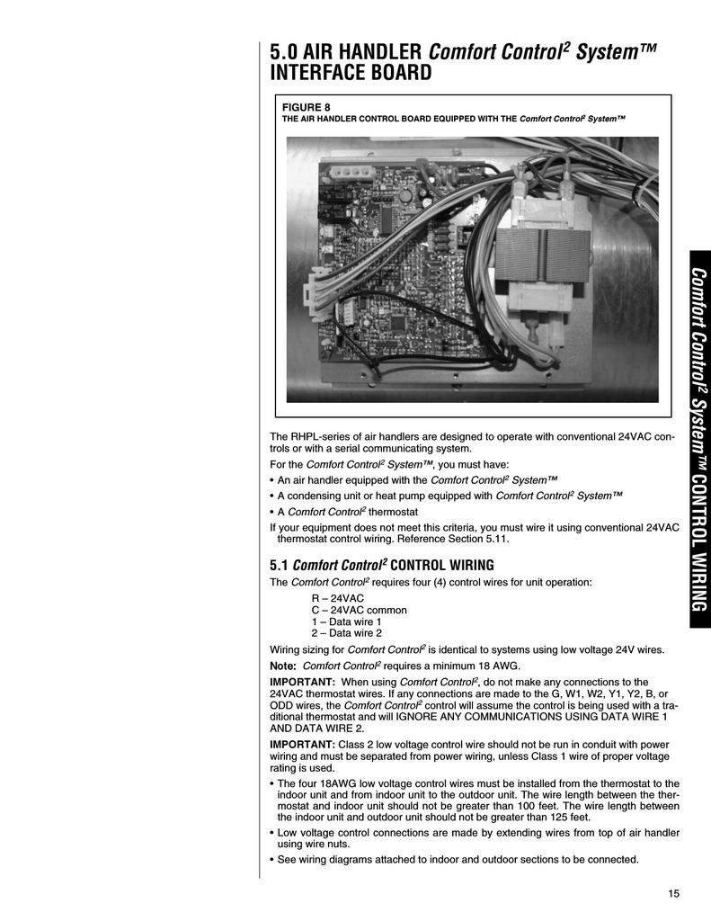 Comfort PRL-series Unit installation | manualzz com