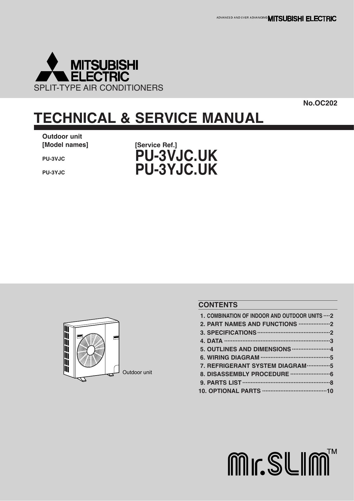 PU-3VJC.UK PU-3YJC.UK | manualzz.com on