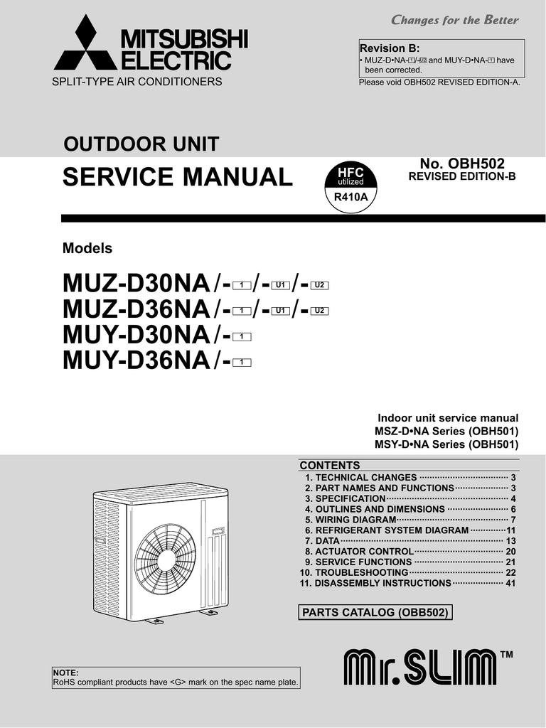 Diagram Mitsubishi Msz Wiring Diagram Full Version Hd Quality Wiring Diagram Aischematics2j Eticaenergetica It