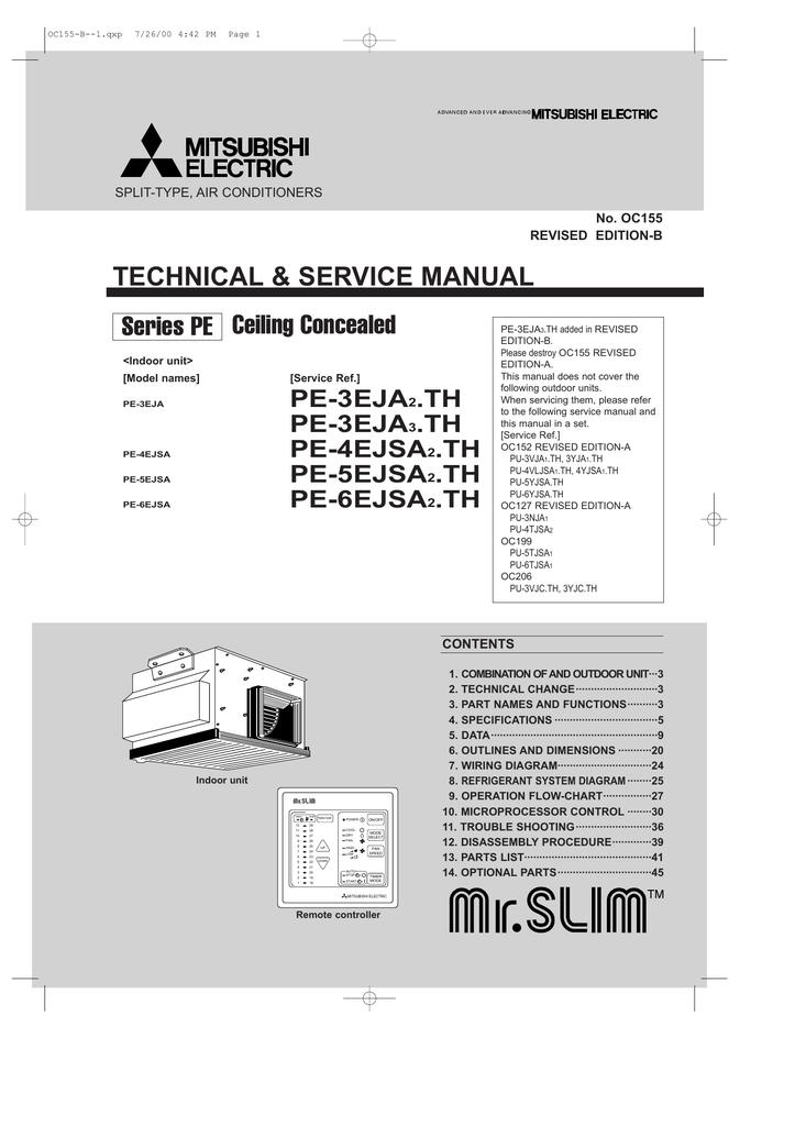 mitsubishi pe 12 service manual manualzz com rh manualzz com Fenix LD20 Flashlight Fenix LD20 Parts
