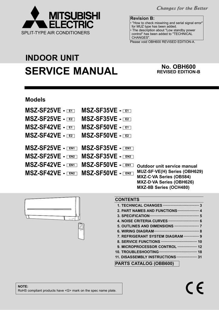 mitsubishi msz sf50ve service manual manualzz com rh manualzz com