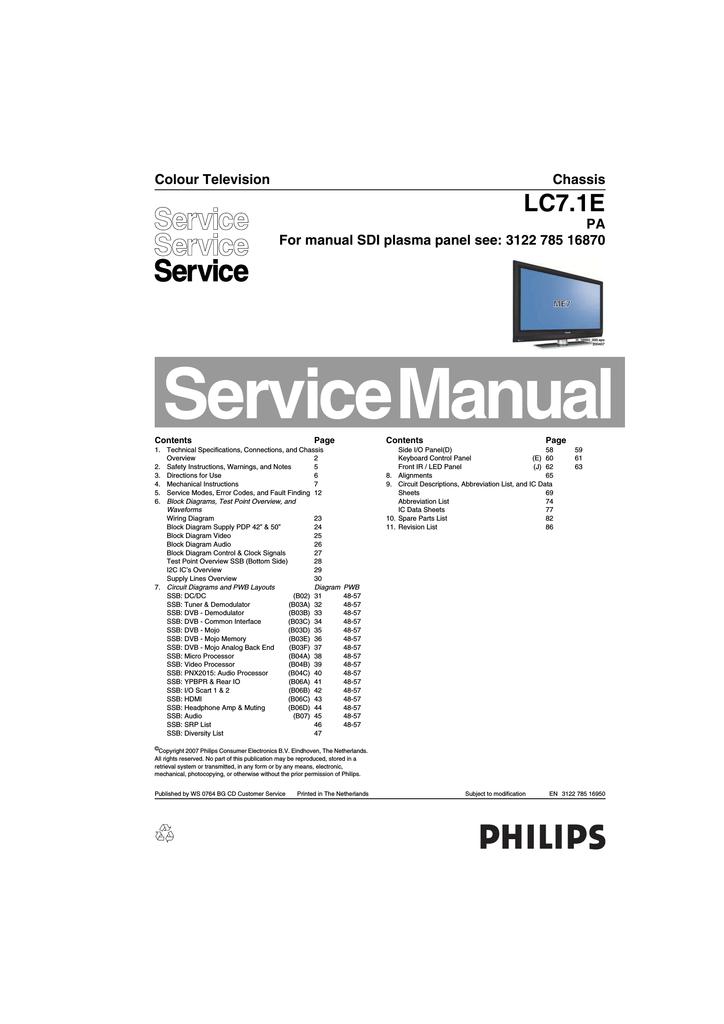 Philips 42PFP5332 - annexe 1 Specifications   manualzz.com on