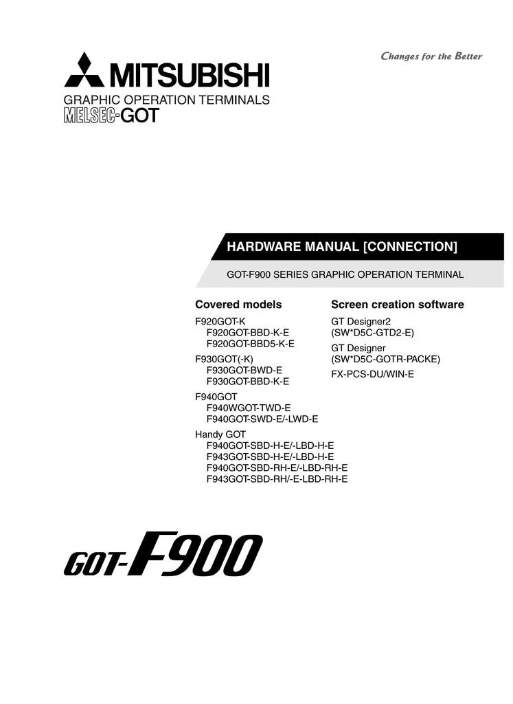 Mitsubishi  POWER BOARD F943GOT-SBD-RH