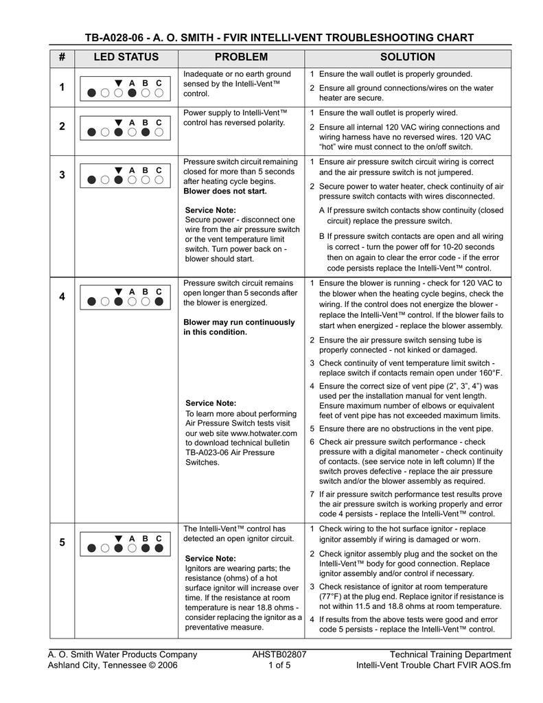 Rheem Gtc Series Installation Manual 20 Circuit Wiring Harness