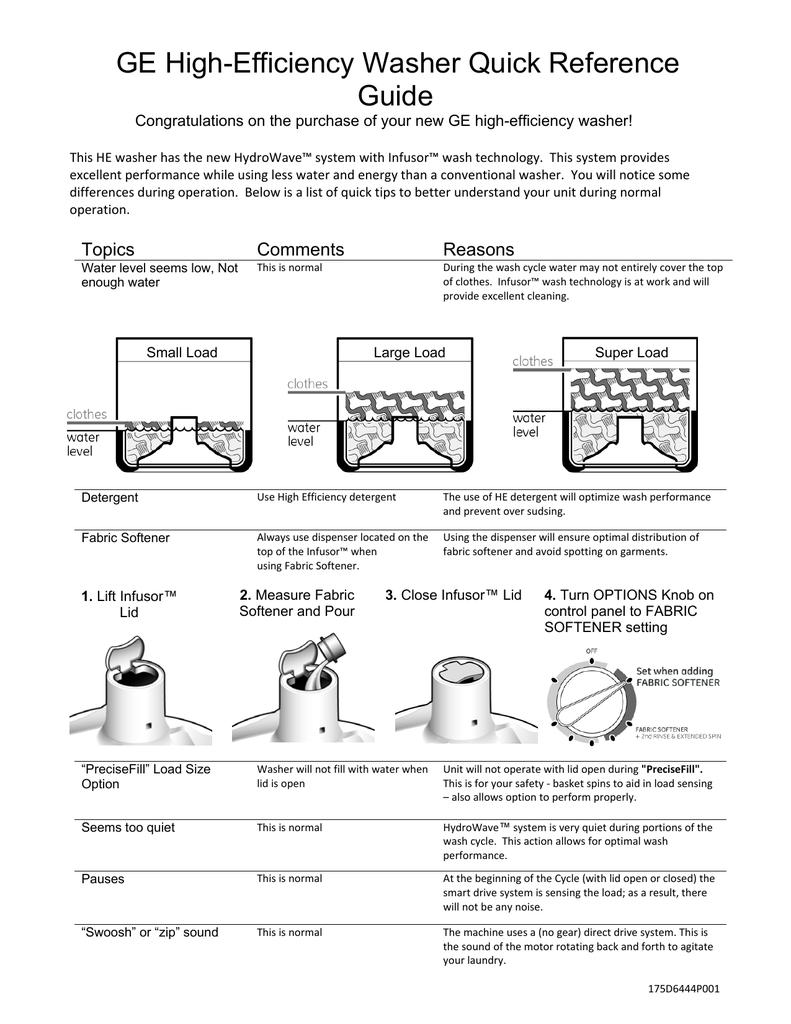 GE 175D6444P001 Washer User Manual   manualzz com