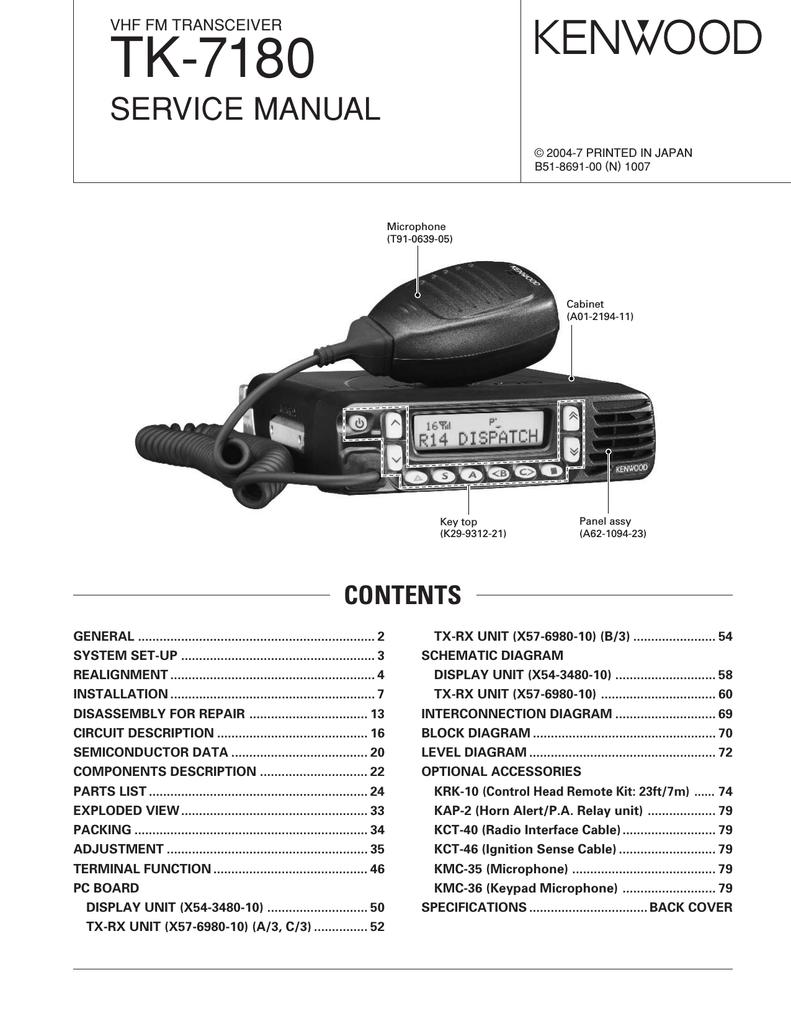 7180 Kenwood Microphone Wiring Diagram Reinvent Your Mic Tk Stereo System User Manual Manualzz Com Rh Icom Hm 141b Jcd 201m Diagrams