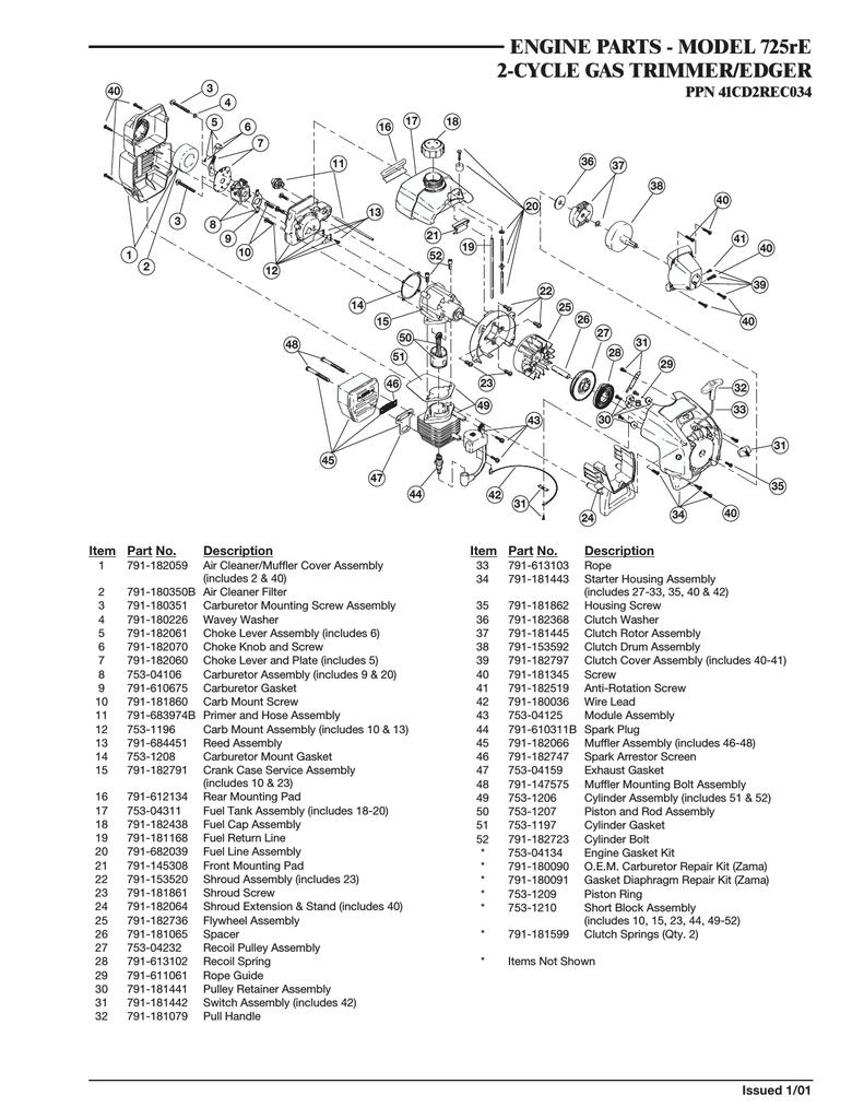 MTD 753-04134 Kit-Engine Gasket