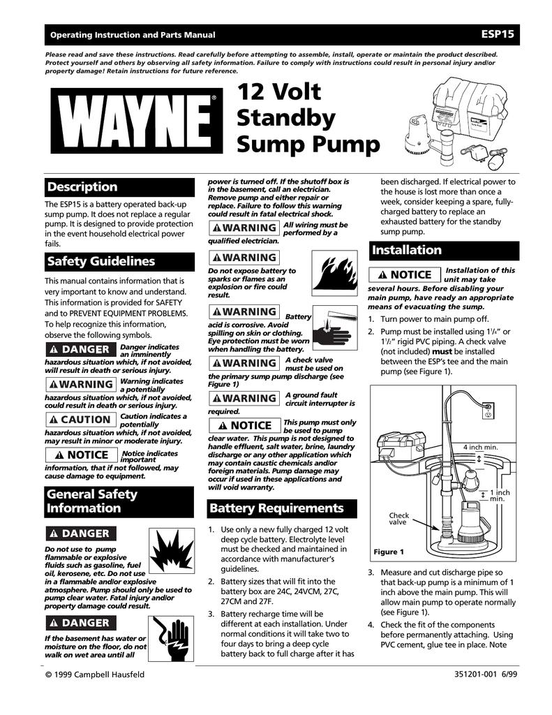 Wayne Dalton 3012 Garage Door Opener User Manual Manualzzcom