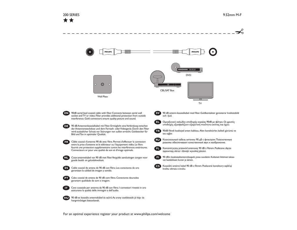 Philips SWV4135S/10 Benutzerhandbuch | manualzz com