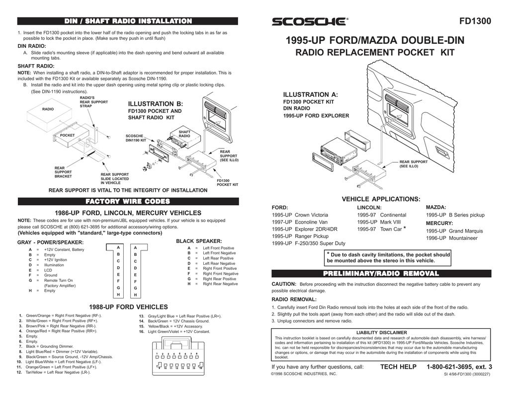 87 Camaro Scosche Wiring Harness Color Code - Diagrams Catalogue