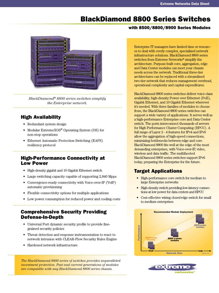 Extreme Networks G48Tc 41517 48-Port Module for Black Diamond 8800 Series