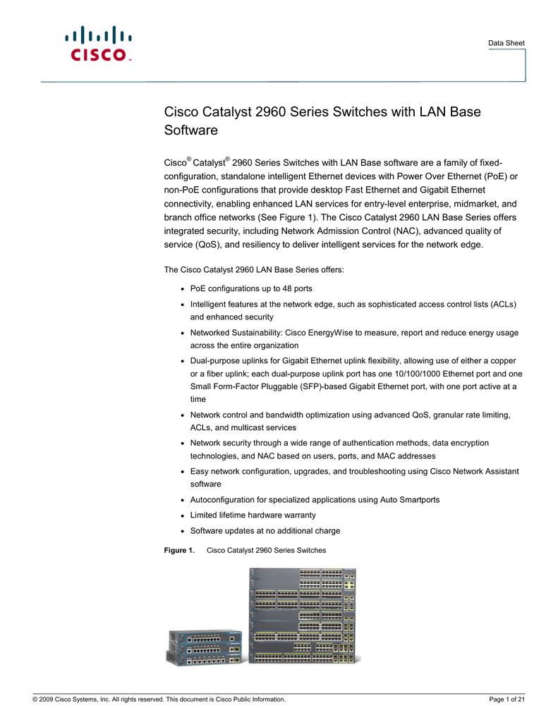 cisco network assistant download 6.2