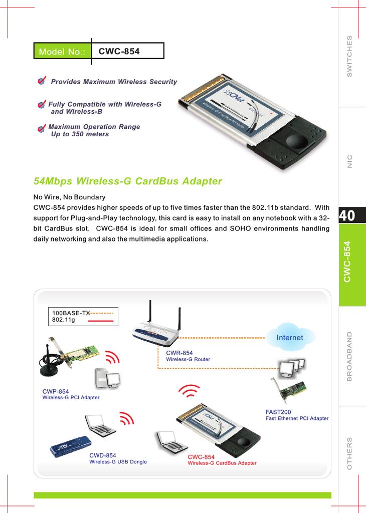 CNET WIRELESS-G USB DONGLE CWD-854 WINDOWS XP DRIVER