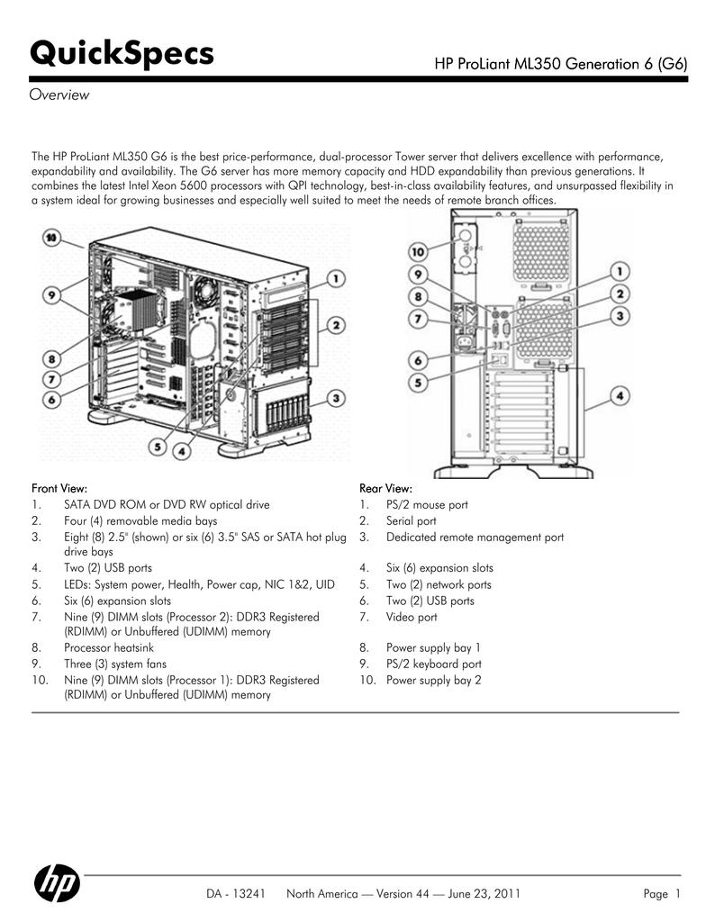 1 X Xeon E5606 2.13Ghz Hp Proliant Ml350 G6 638180-001 5U Tower Entry-Level Server