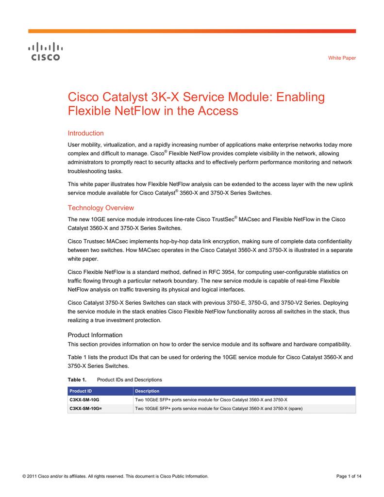 Cisco C3KX-SM-10G= network switch module | manualzz com