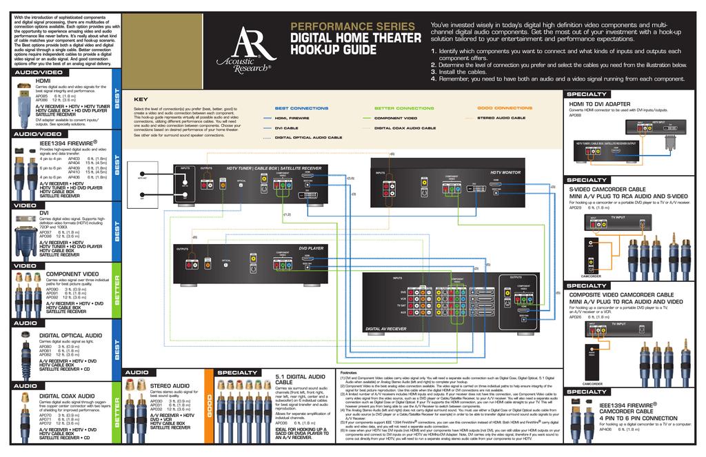 alpha-grp.co.jp 12feet Blue Audiovox Acoustic Research Performance ...