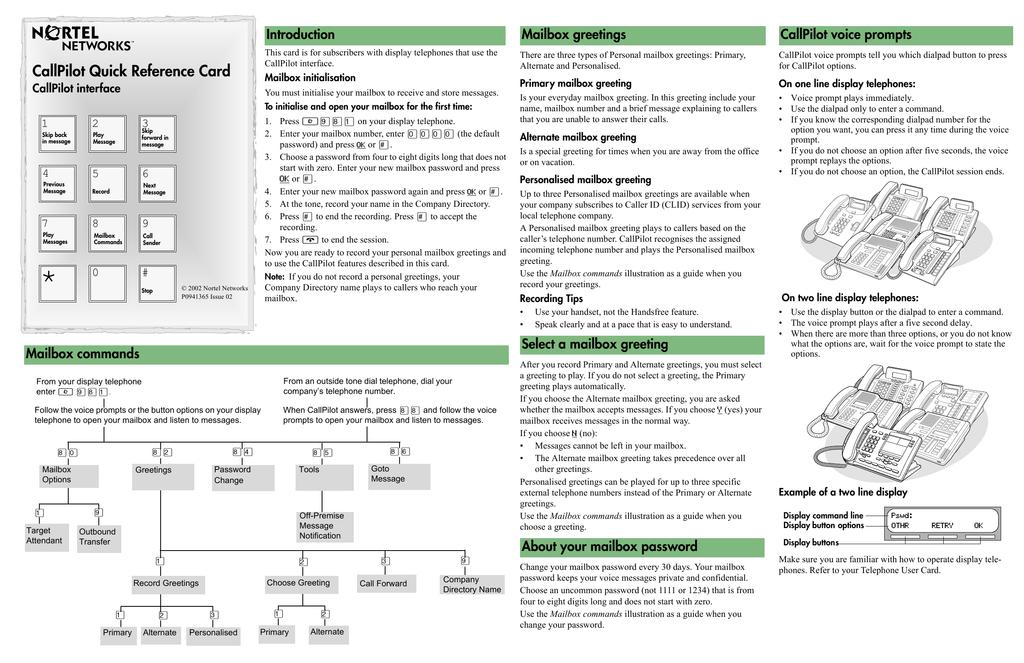 Avaya CallPilot Quick Reference Guide | manualzz com