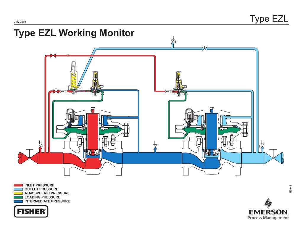 Emerson EZL Series Pressure Reducing Regulator for Low