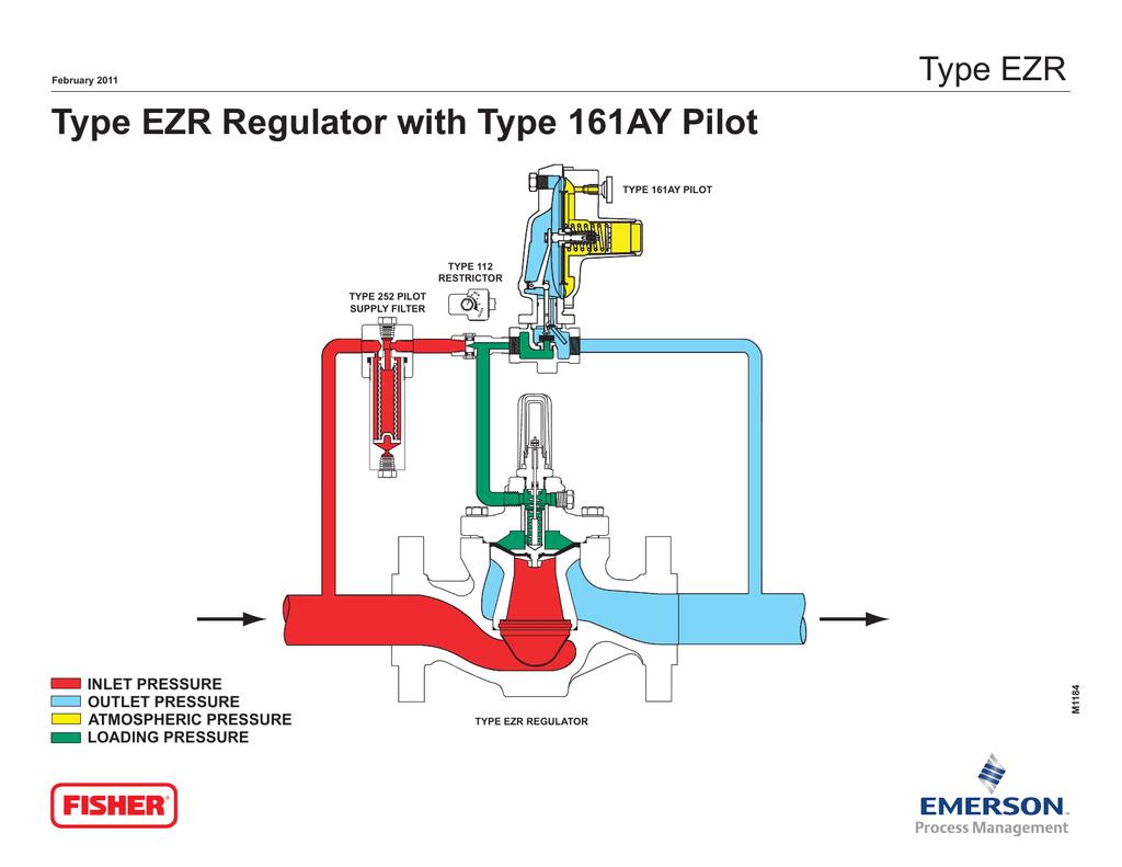 Emerson EZR Series Pressure Reducing Regulator Drawings
