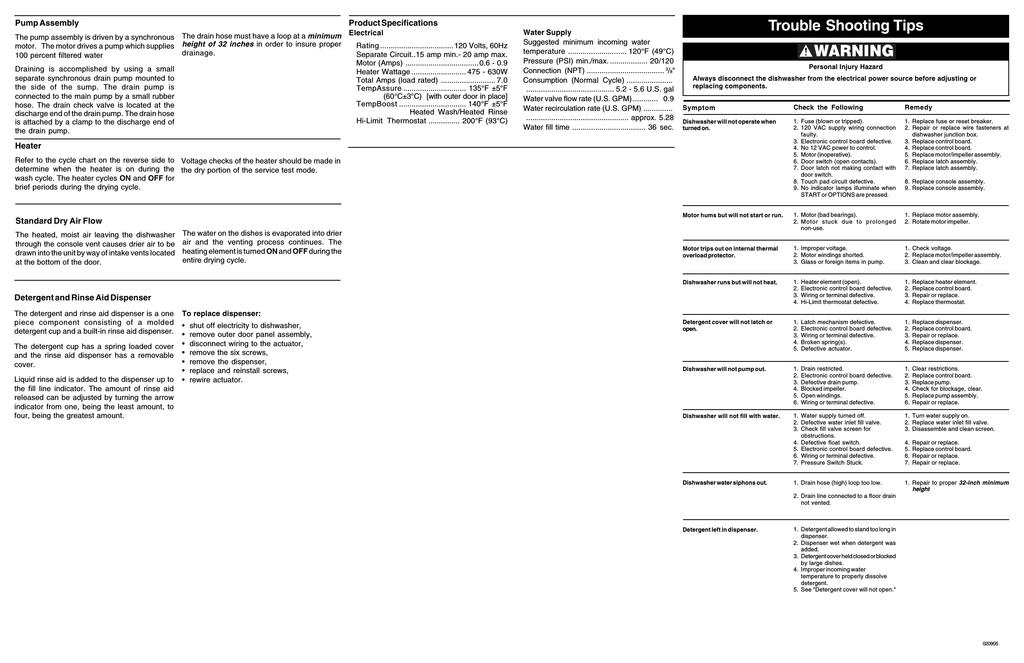Frigidaire FFPD1821MW Wiring diagram | manualzz com