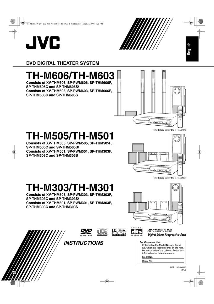 JVC TH-M505/TH-M501 User's Manual   manualzz.com on