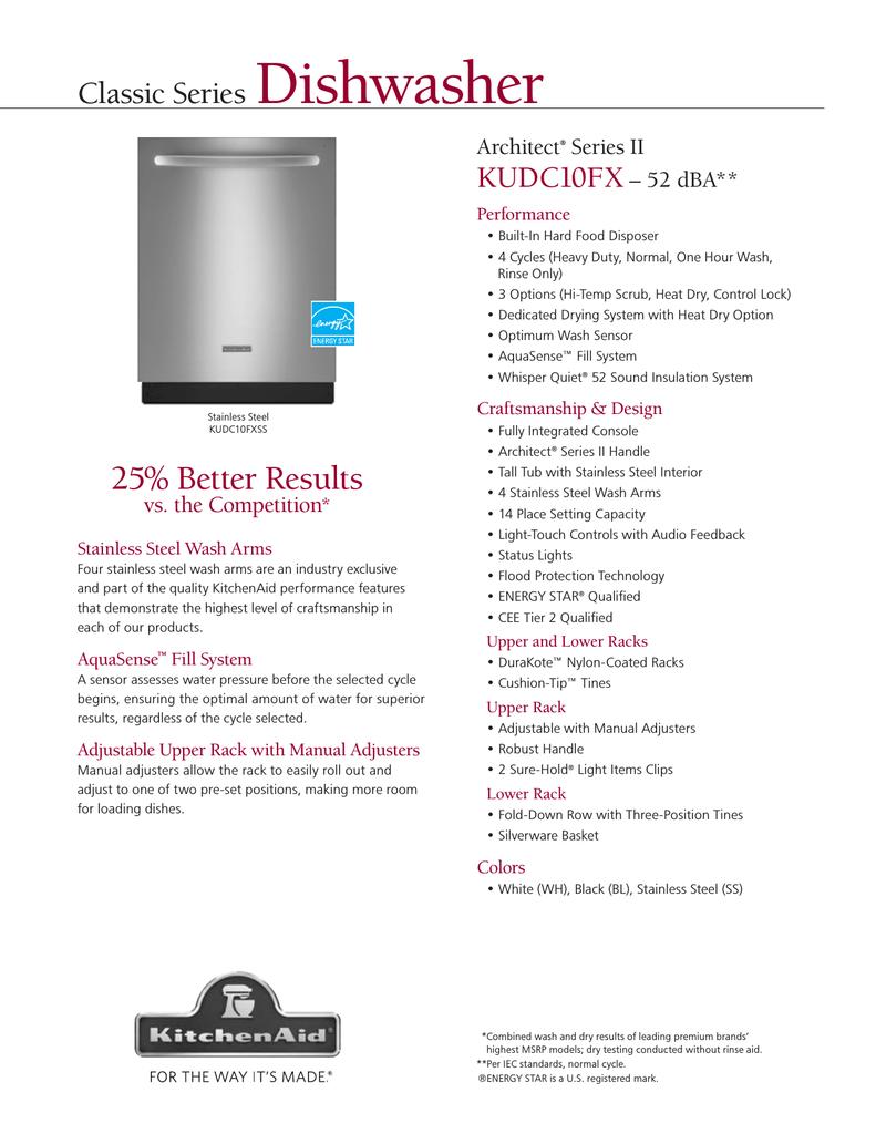 Kitchenaid Dishwasher Kudc10fxss User S Manual Manualzz Com