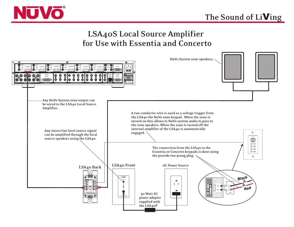 Nuvo LSA40 User's Manual | manualzz.com on