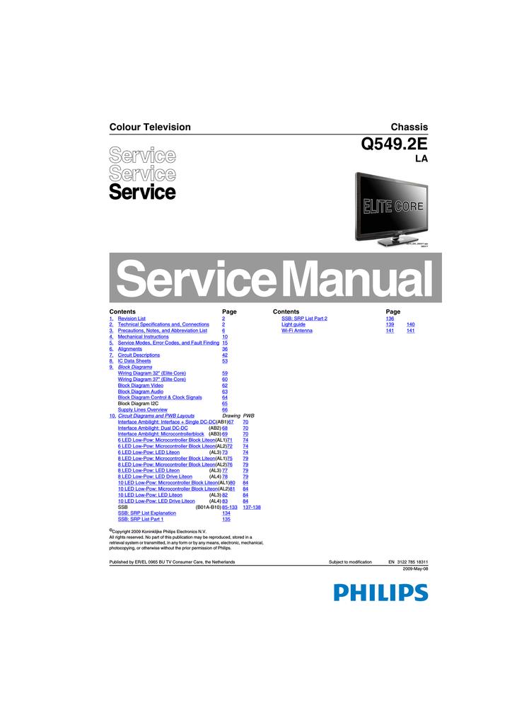 Philips Q549 2E User's Manual | manualzz com