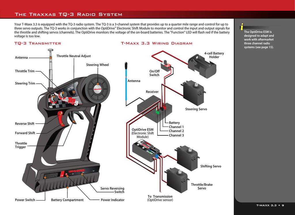 Traxxas TQ-3 User's Manual | manualzz.com