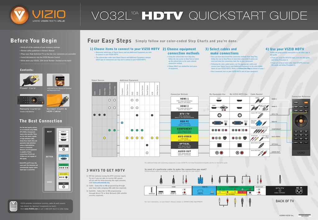 "vizio vo32l user s manual manualzz com rh manualzz com Vizio 32"" TV Vizio Flat Screen TV"